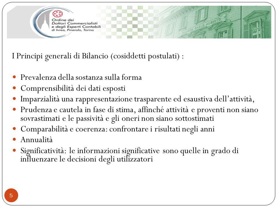 5 I Principi generali di Bilancio (cosiddetti postulati) : Prevalenza della sostanza sulla forma Comprensibilità dei dati esposti Imparzialità una rap