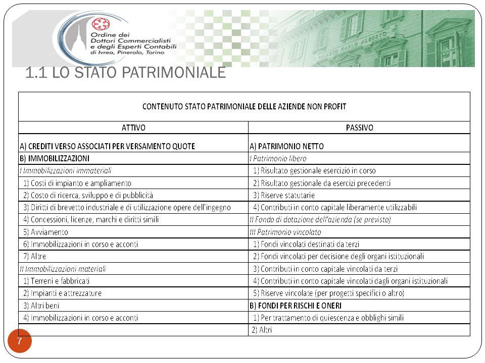 1.1 LO STATO PATRIMONIALE 7