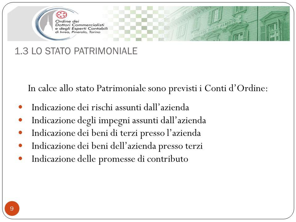 1.3 LO STATO PATRIMONIALE 9 In calce allo stato Patrimoniale sono previsti i Conti dOrdine: Indicazione dei rischi assunti dallazienda Indicazione deg