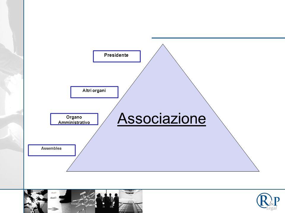 Associazione Assemblea Organo Amministrativo Altri organi Presidente