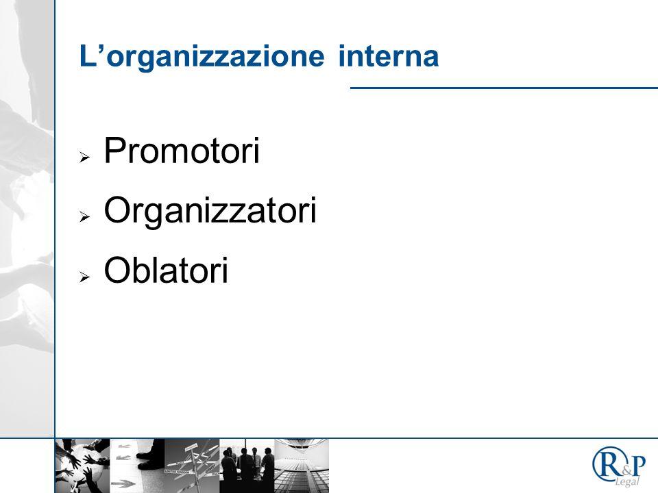 Lorganizzazione interna Promotori Organizzatori Oblatori