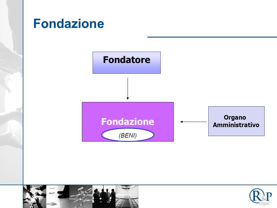 Fondazione (BENI) Fondatore Organo Amministrativo