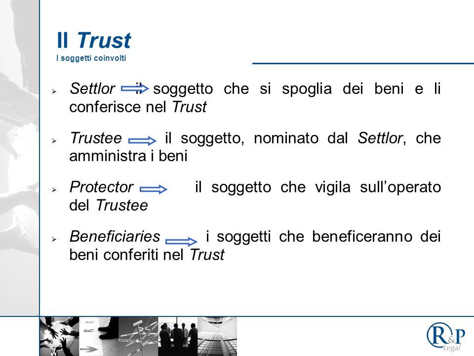 Il Trust I soggetti coinvolti Settlor il soggetto che si spoglia dei beni e li conferisce nel Trust Trustee il soggetto, nominato dal Settlor, che amministra i beni Protector il soggetto che vigila sulloperato del Trustee Beneficiaries i soggetti che beneficeranno dei beni conferiti nel Trust