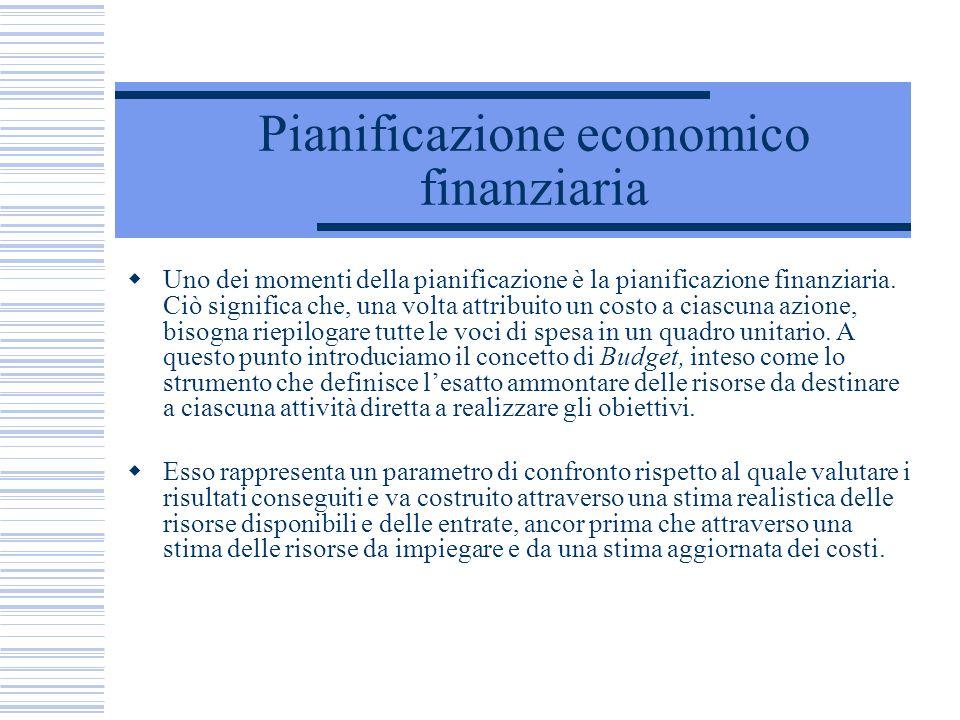Pianificazione economico finanziaria Uno dei momenti della pianificazione è la pianificazione finanziaria. Ciò significa che, una volta attribuito un