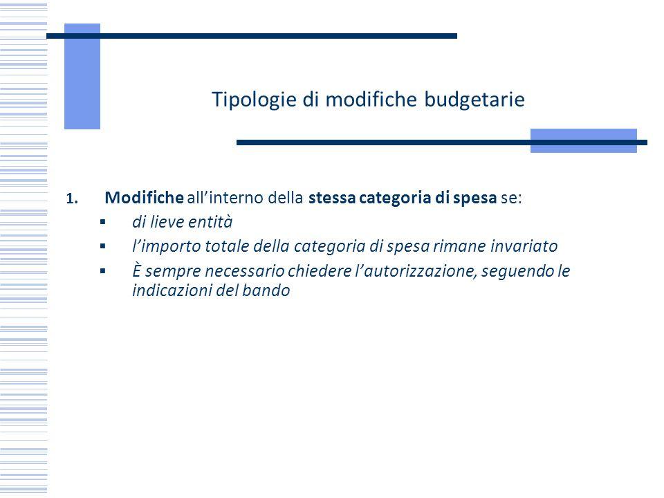 Tipologie di modifiche budgetarie 1. Modifiche allinterno della stessa categoria di spesa se: di lieve entità limporto totale della categoria di spesa