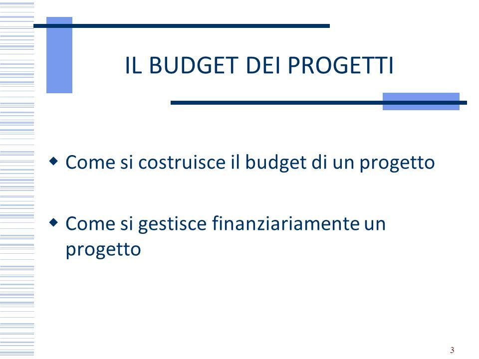 3 IL BUDGET DEI PROGETTI Come si costruisce il budget di un progetto Come si gestisce finanziariamente un progetto
