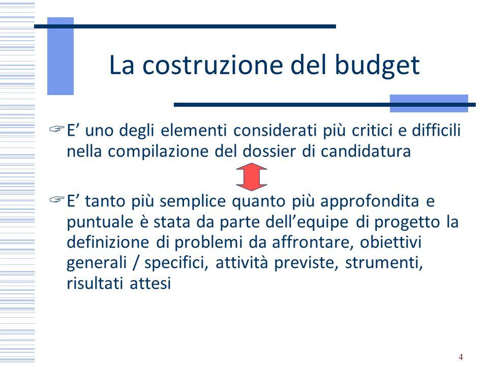 4 La costruzione del budget E uno degli elementi considerati più critici e difficili nella compilazione del dossier di candidatura E tanto più semplic