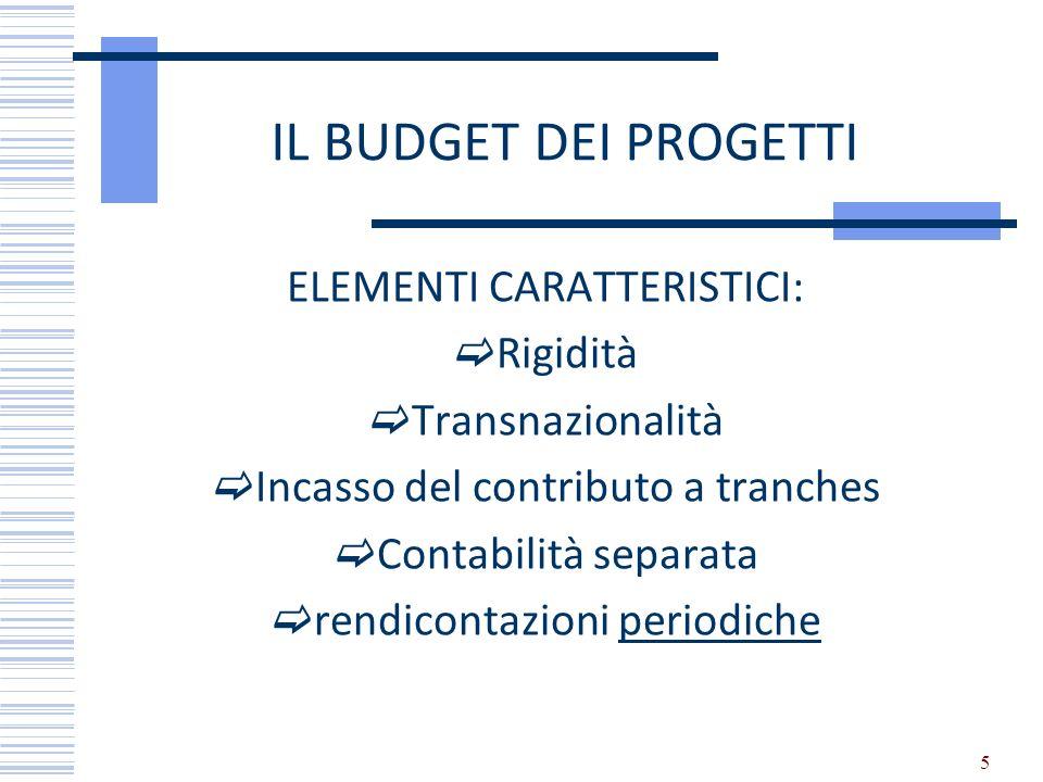 6 La rigidità del budget Il successo di un progetto dipende sempre in larga parte dalla coerenza tra fondi disponibili e azioni da realizzarsi Coerenza I fondi devono essere: sufficienti utilizzabili per le azioni da realizzarsi (es.