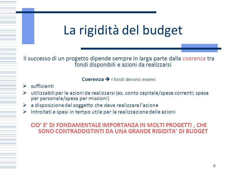 6 La rigidità del budget Il successo di un progetto dipende sempre in larga parte dalla coerenza tra fondi disponibili e azioni da realizzarsi Coerenz