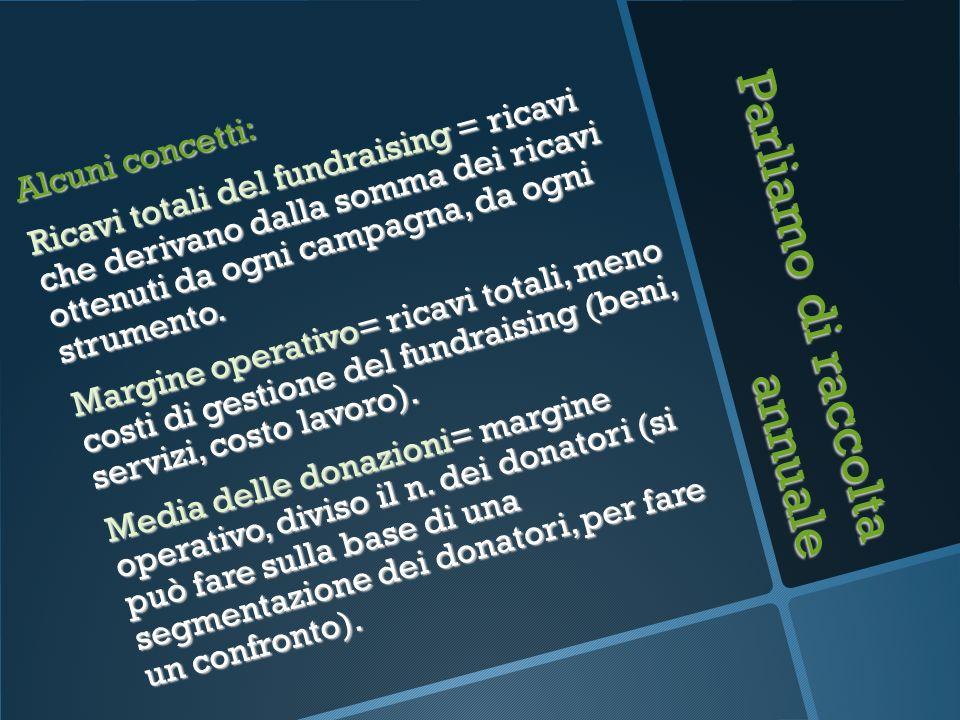 Parliamo di raccolta annuale Alcuni concetti: Ricavi totali del fundraising = ricavi che derivano dalla somma dei ricavi ottenuti da ogni campagna, da
