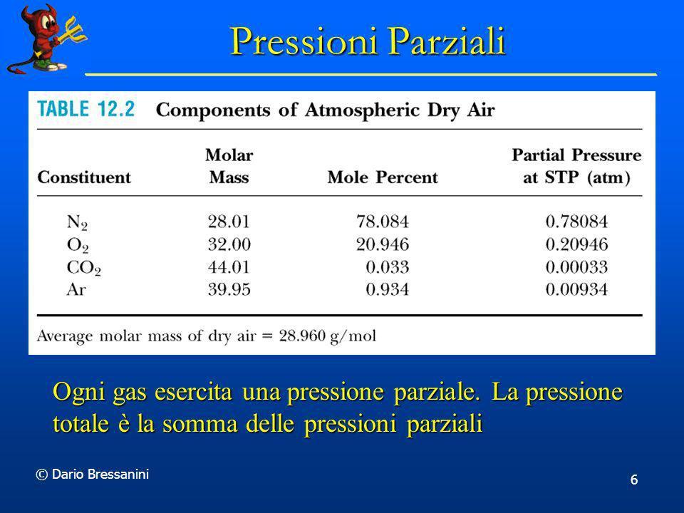 © Dario Bressanini 6 Ogni gas esercita una pressione parziale. La pressione totale è la somma delle pressioni parziali Pressioni Parziali