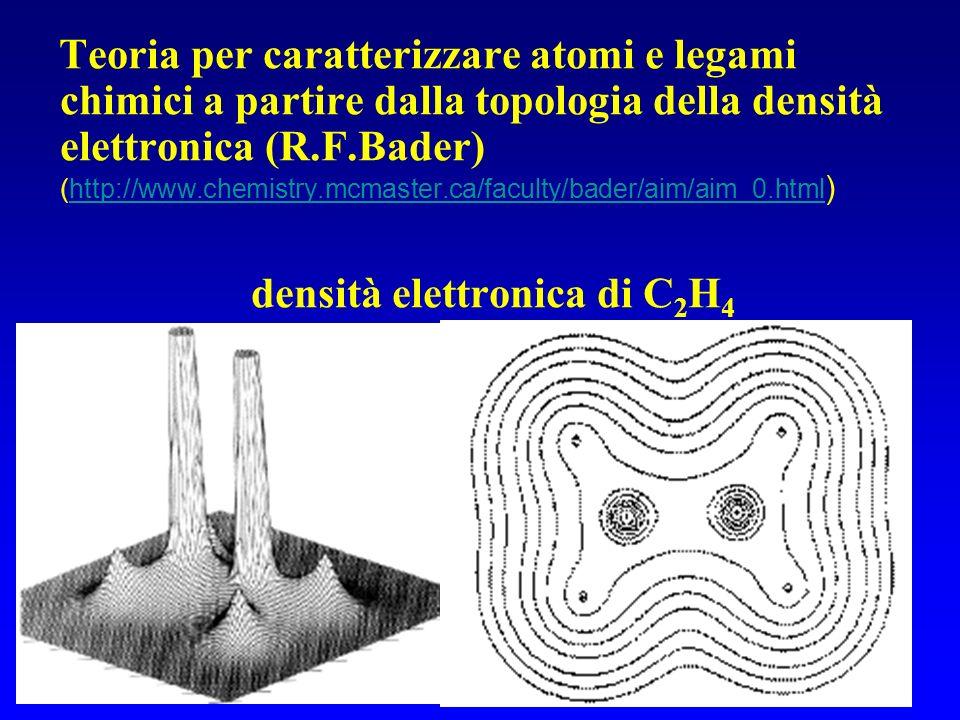 Teoria per caratterizzare atomi e legami chimici a partire dalla topologia della densità elettronica (R.F.Bader) (http://www.chemistry.mcmaster.ca/fac
