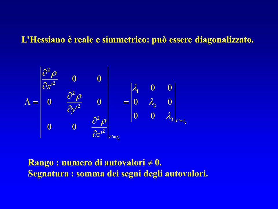 LHessiano è reale e simmetrico: può essere diagonalizzato. Rango : numero di autovalori 0. Segnatura : somma dei segni degli autovalori.