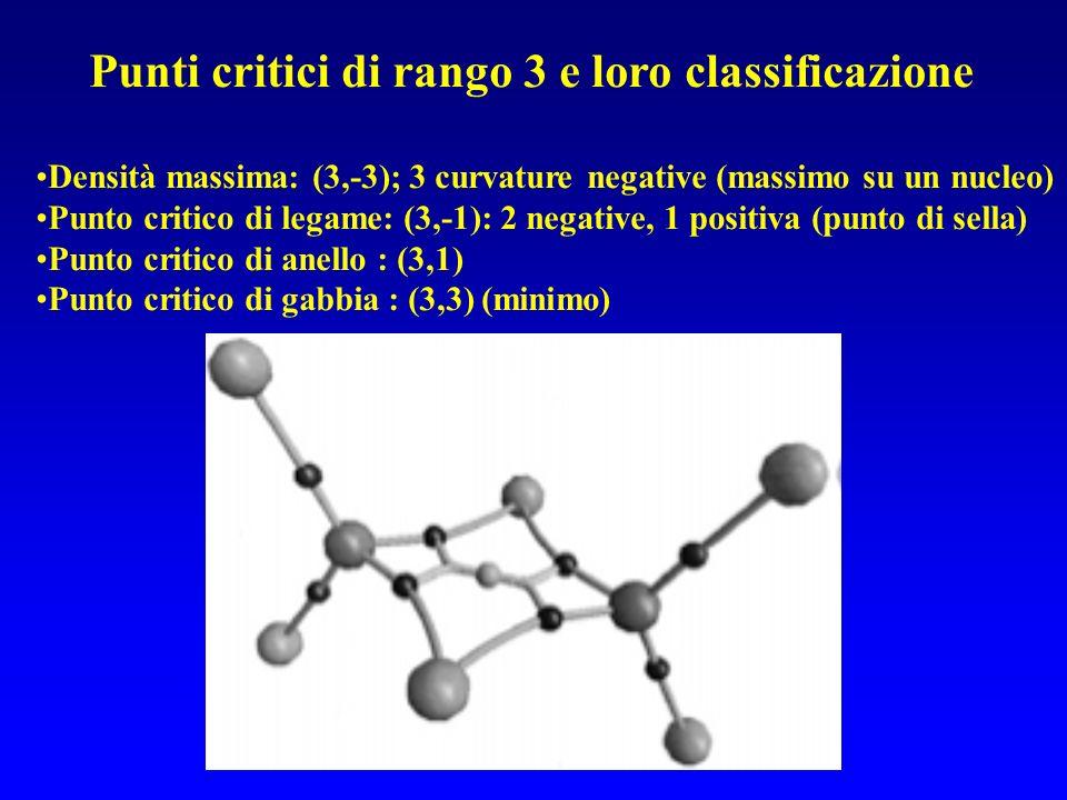 Punti critici di rango 3 e loro classificazione Densità massima: (3,-3); 3 curvature negative (massimo su un nucleo) Punto critico di legame: (3,-1):