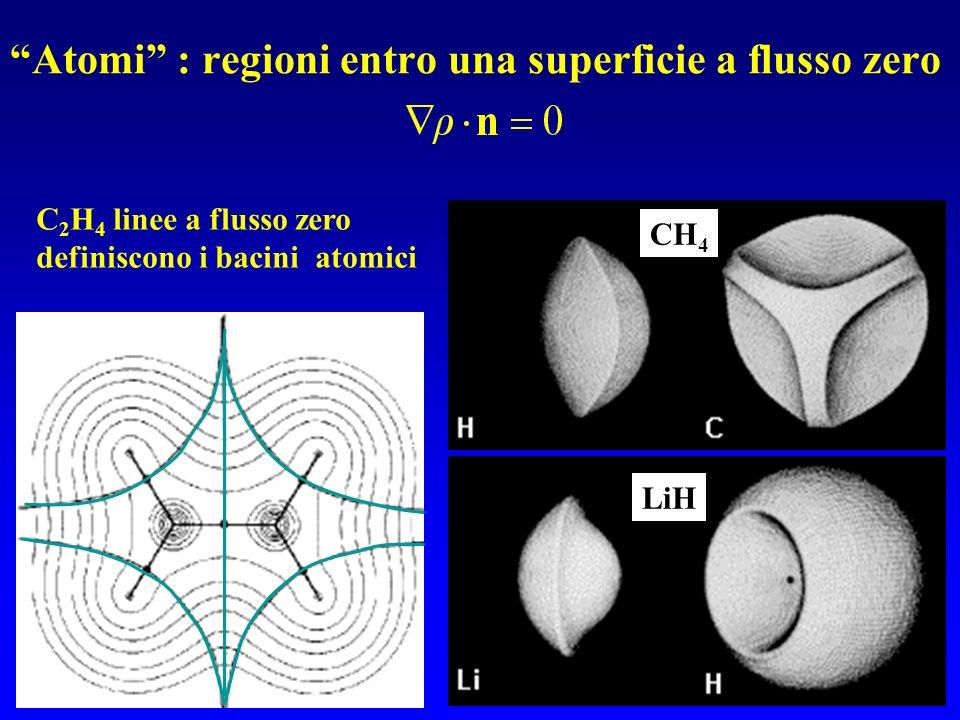 Atomi : regioni entro una superficie a flusso zero C 2 H 4 linee a flusso zero definiscono i bacini atomici CH 4 LiH