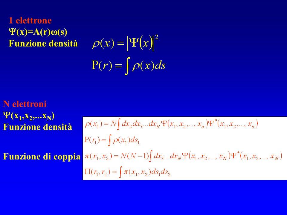 1 elettrone (x)=A(r)ω(s) Funzione densità N elettroni (x 1,x 2,...x N ) Funzione densità Funzione di coppia