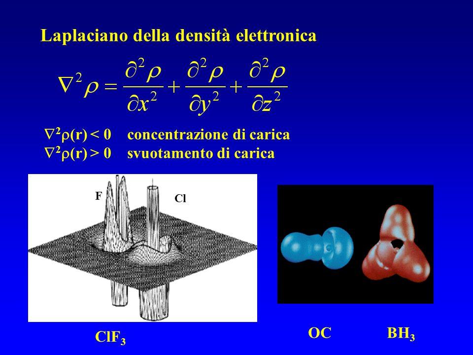 Laplaciano della densità elettronica 2 (r) < 0 concentrazione di carica 2 (r) > 0 svuotamento di carica ClF 3 Cl F OC BH 3
