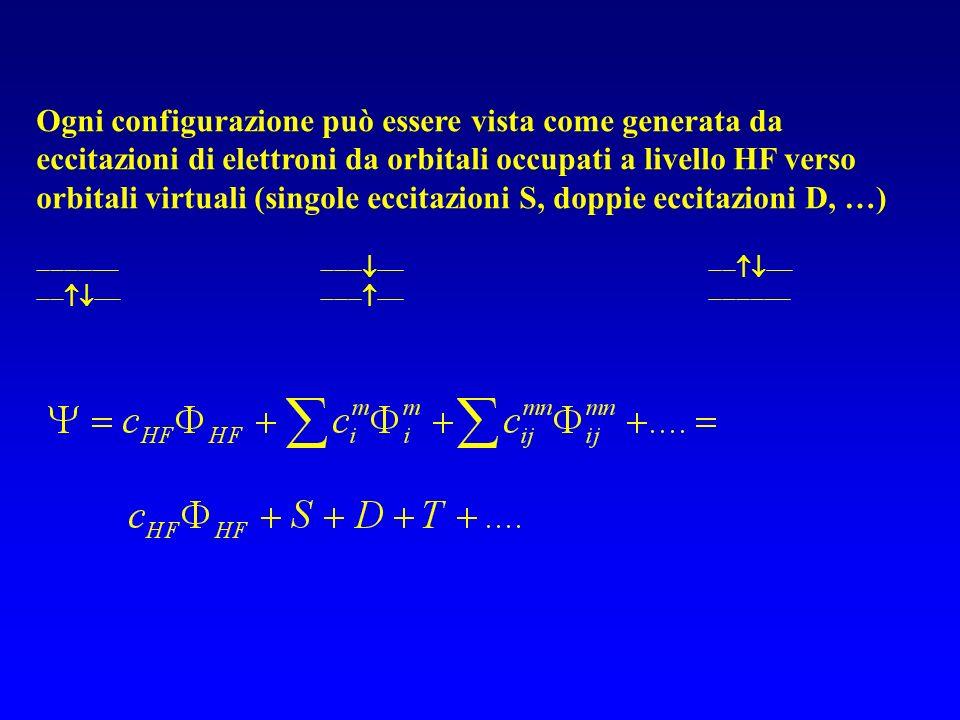 Ogni configurazione può essere vista come generata da eccitazioni di elettroni da orbitali occupati a livello HF verso orbitali virtuali (singole ecci
