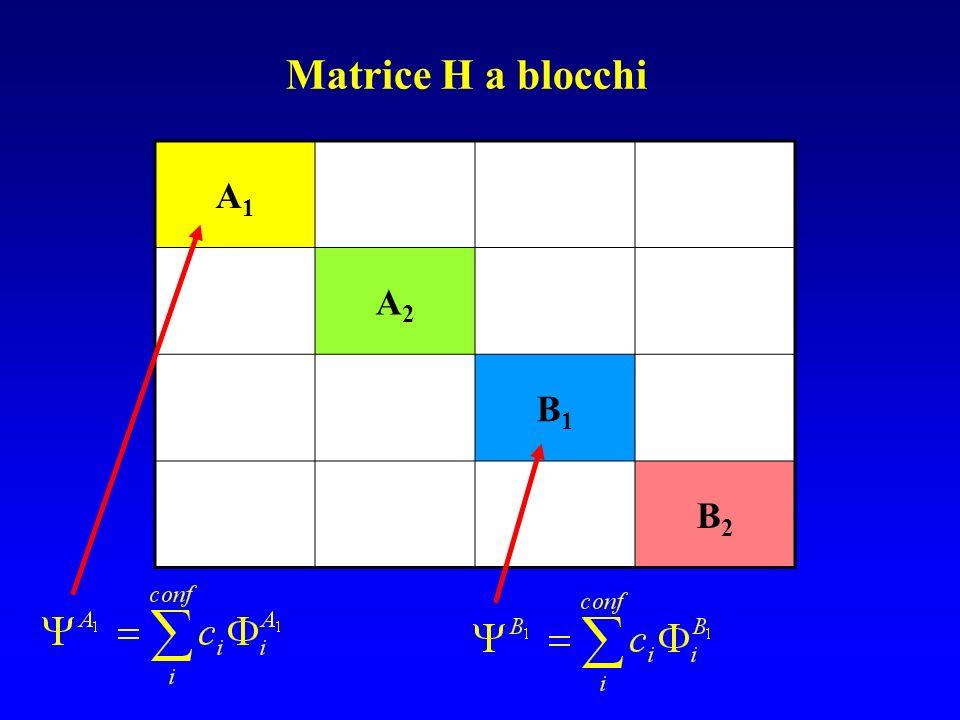 A1A1 A2A2 B1B1 B2B2 Matrice H a blocchi
