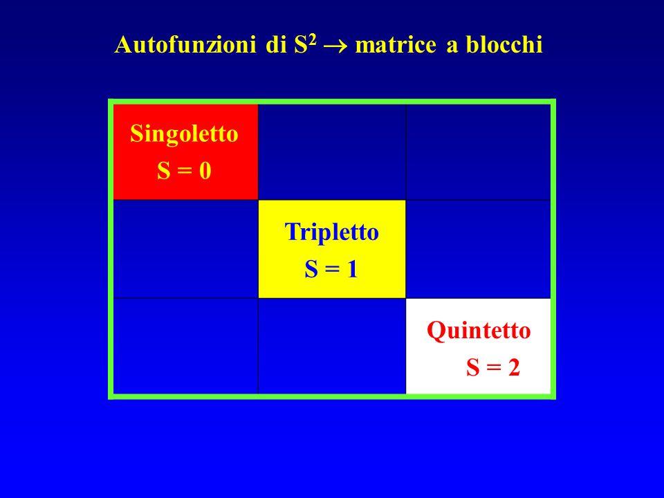 Singoletto S = 0 Tripletto S = 1 Quintetto S = 2 Autofunzioni di S 2 matrice a blocchi