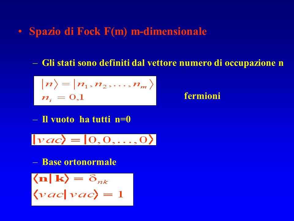 Spazio di Fock F(m) m-dimensionale –Gli stati sono definiti dal vettore numero di occupazione n –Il vuoto ha tutti n=0 –Base ortonormale fermioni