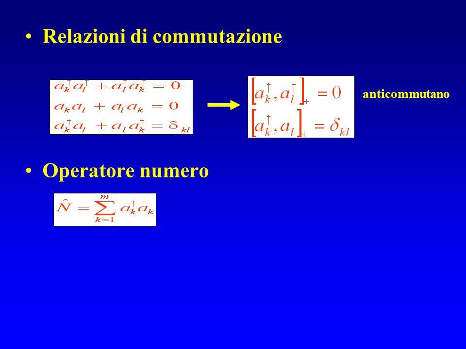 Relazioni di commutazione Operatore numero anticommutano