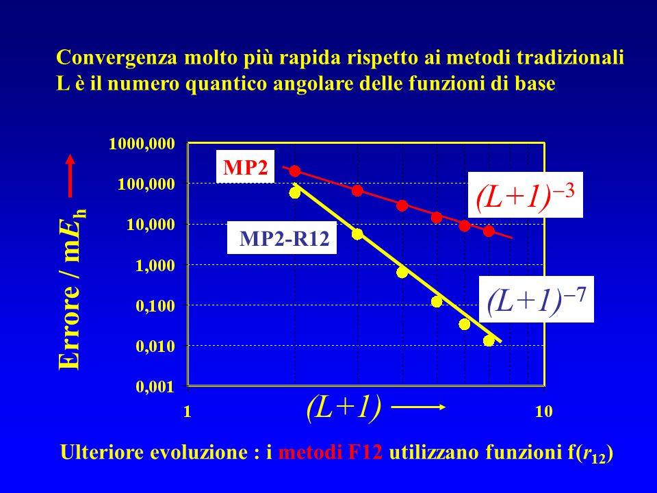 (L+1) Errore / mE h (L+1) (L+1) 3 MP2-R12 MP2 Convergenza molto più rapida rispetto ai metodi tradizionali L è il numero quantico angolare delle funzi