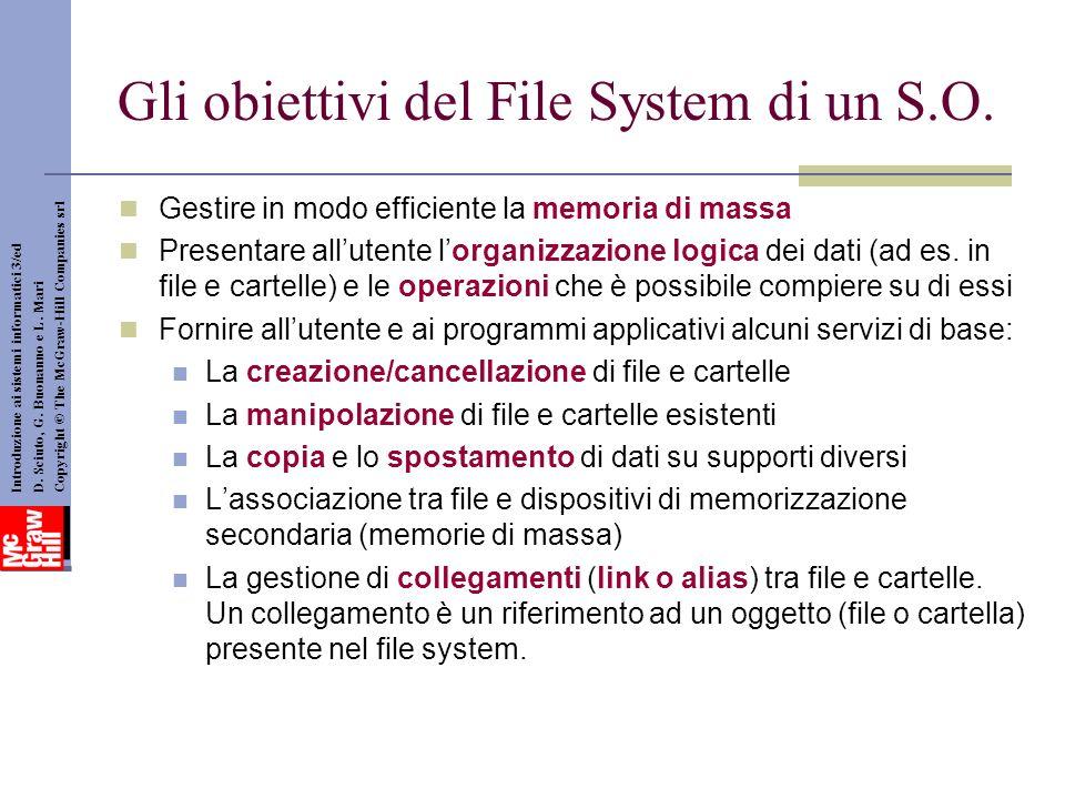 Gli obiettivi del File System di un S.O.