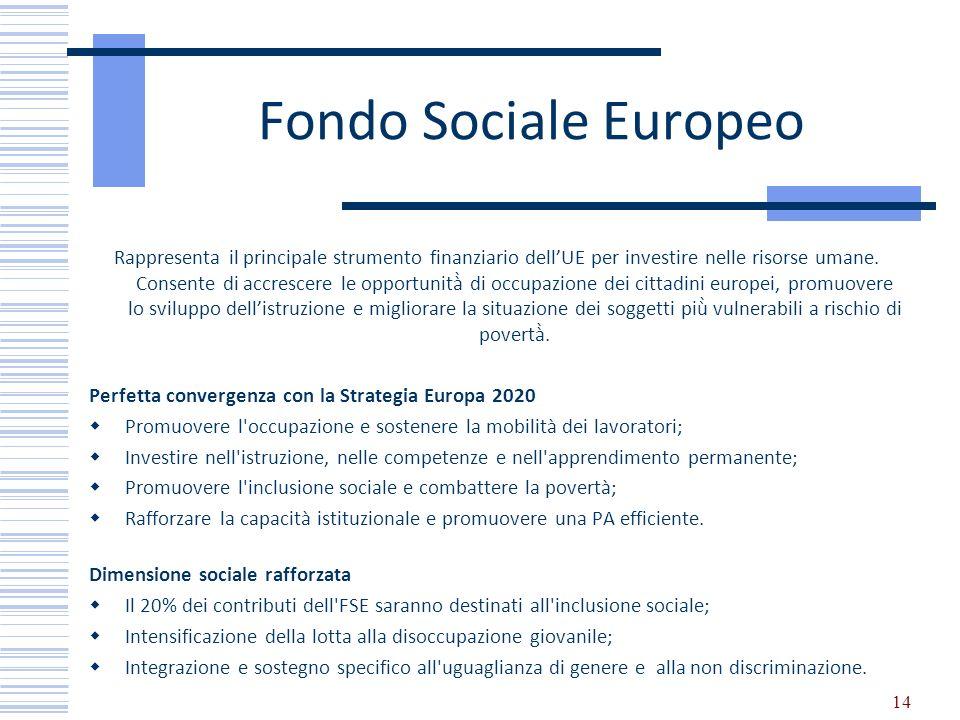Fondo Sociale Europeo Rappresenta il principale strumento finanziario dellUE per investire nelle risorse umane. Consente di accrescere le opportunità̀