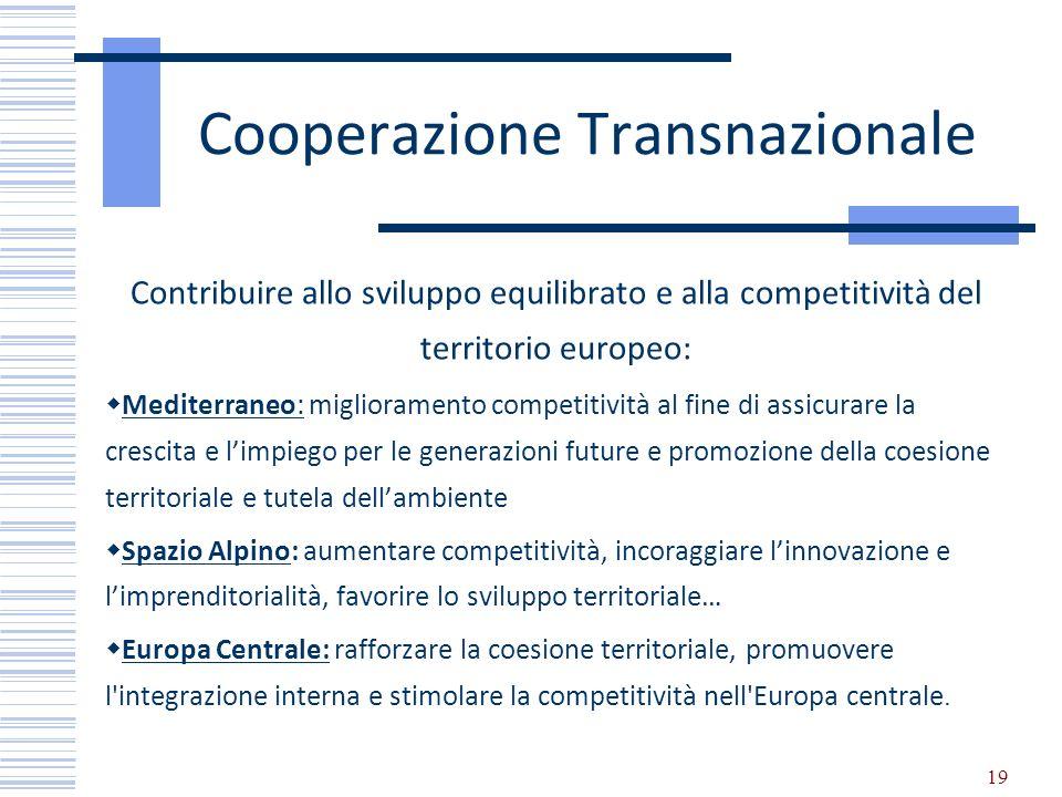 Cooperazione Transnazionale Contribuire allo sviluppo equilibrato e alla competitività del territorio europeo: Mediterraneo: miglioramento competitivi