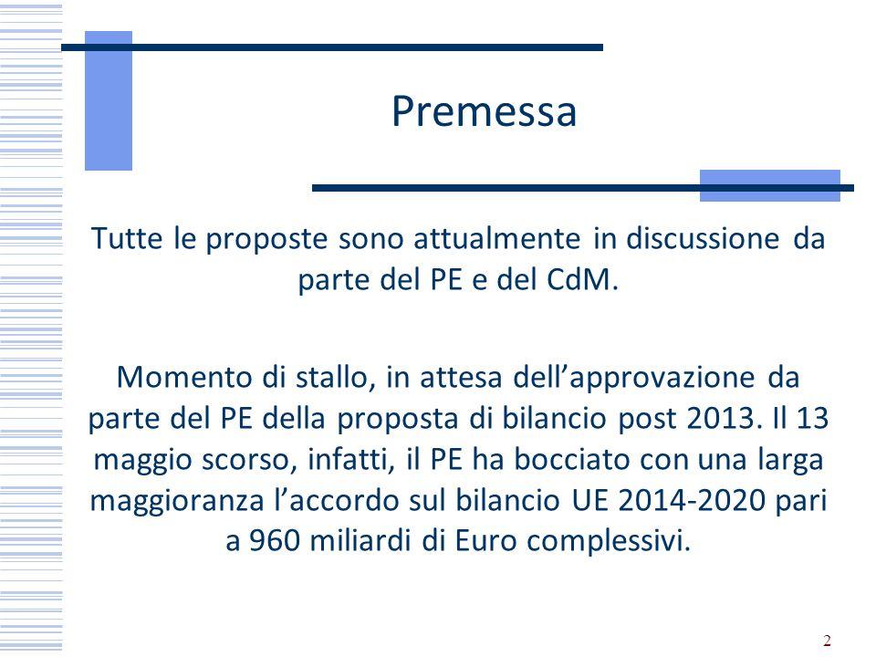 Premessa Tutte le proposte sono attualmente in discussione da parte del PE e del CdM. Momento di stallo, in attesa dellapprovazione da parte del PE de
