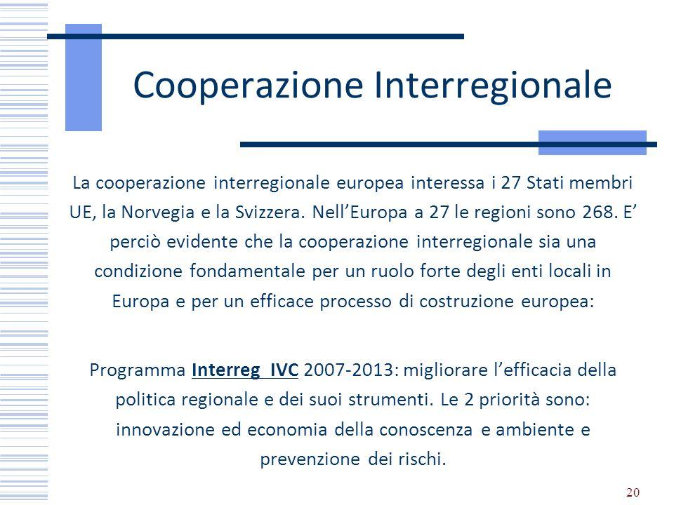 Cooperazione Interregionale La cooperazione interregionale europea interessa i 27 Stati membri UE, la Norvegia e la Svizzera. NellEuropa a 27 le regio