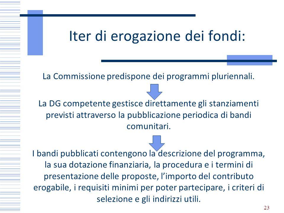Iter di erogazione dei fondi: La Commissione predispone dei programmi pluriennali. La DG competente gestisce direttamente gli stanziamenti previsti at