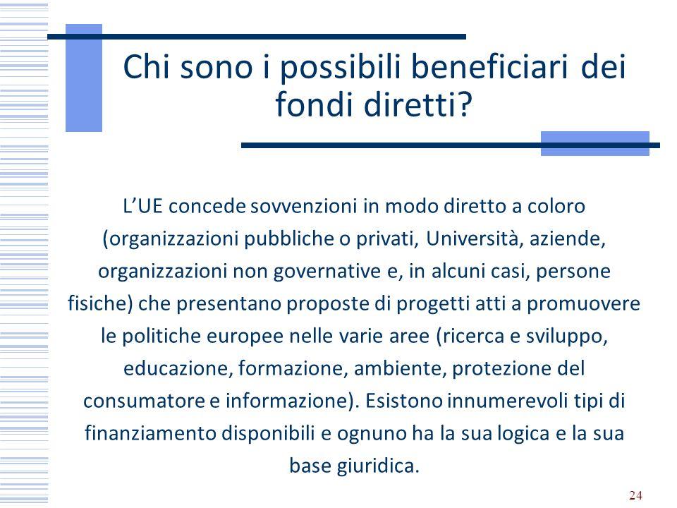 Chi sono i possibili beneficiari dei fondi diretti? LUE concede sovvenzioni in modo diretto a coloro (organizzazioni pubbliche o privati, Università,