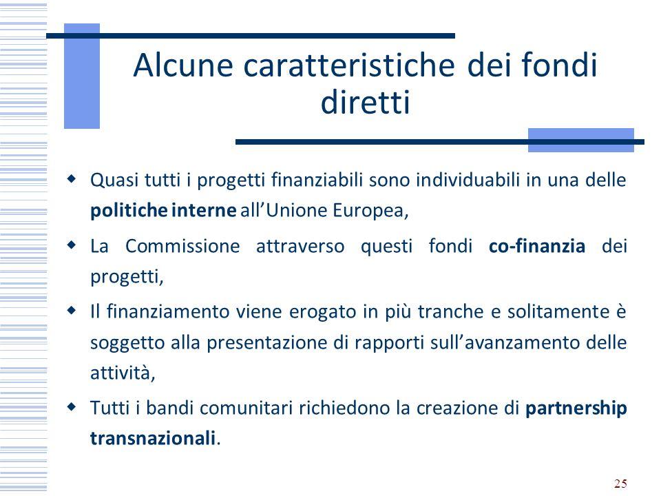 Alcune caratteristiche dei fondi diretti Quasi tutti i progetti finanziabili sono individuabili in una delle politiche interne allUnione Europea, La C