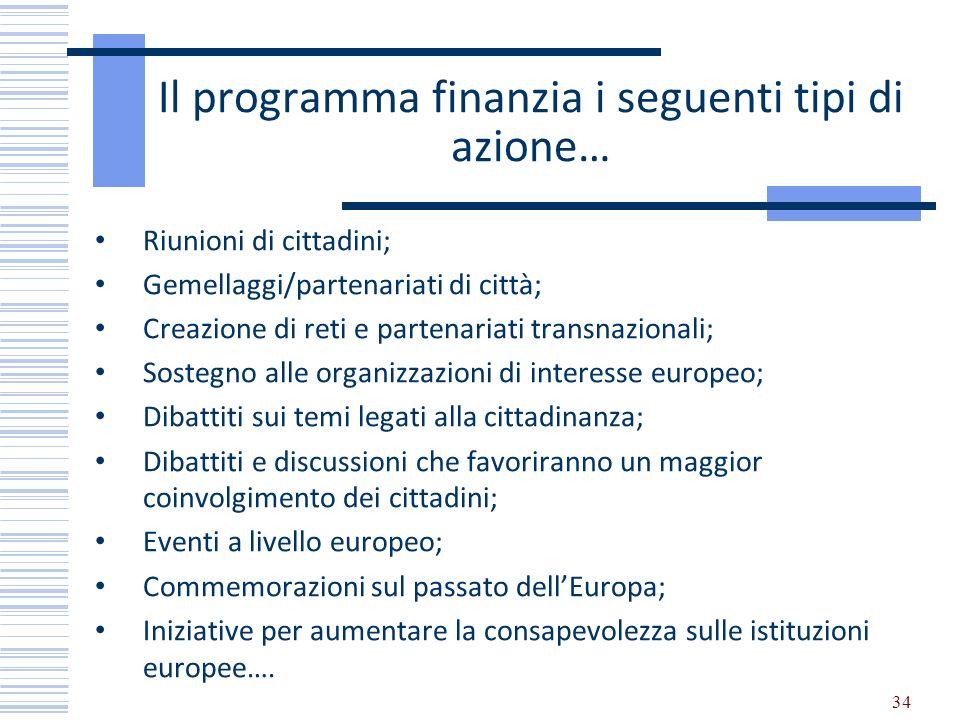 Il programma finanzia i seguenti tipi di azione… Riunioni di cittadini; Gemellaggi/partenariati di città; Creazione di reti e partenariati transnazion