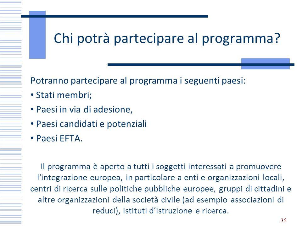 Chi potrà partecipare al programma? Potranno partecipare al programma i seguenti paesi: Stati membri; Paesi in via di adesione, Paesi candidati e pote