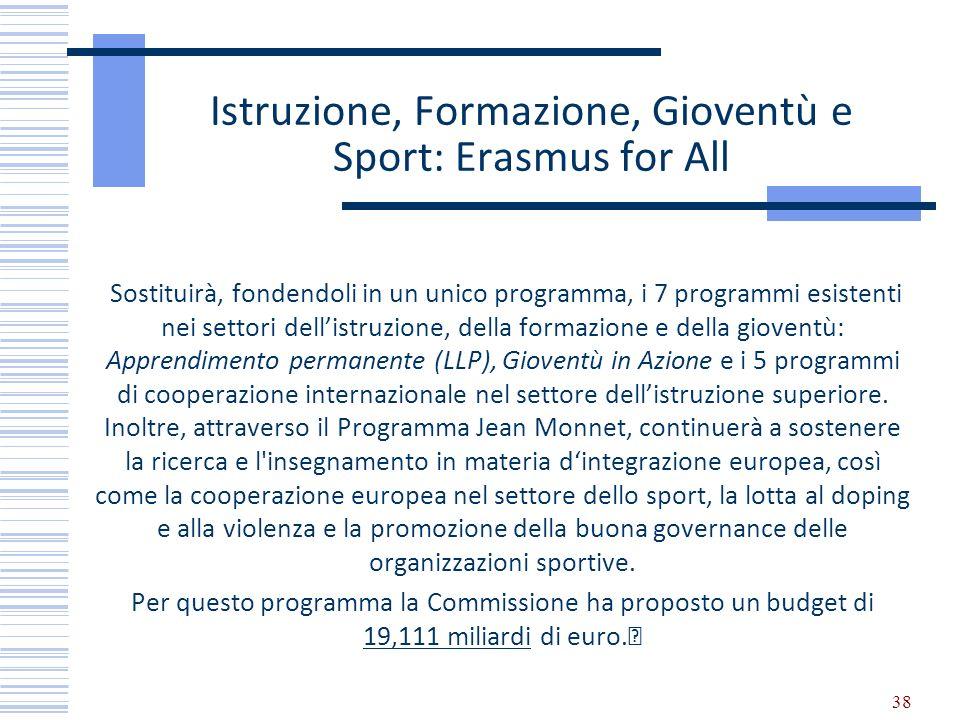 Istruzione, Formazione, Gioventù e Sport: Erasmus for All Sostituirà, fondendoli in un unico programma, i 7 programmi esistenti nei settori dellistruz