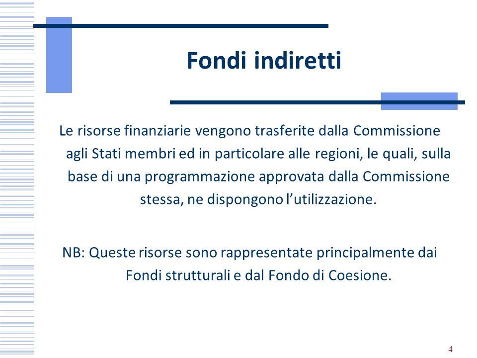 4 Fondi indiretti Le risorse finanziarie vengono trasferite dalla Commissione agli Stati membri ed in particolare alle regioni, le quali, sulla base d