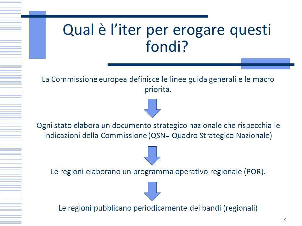 5 Qual è liter per erogare questi fondi? La Commissione europea definisce le linee guida generali e le macro priorità. Ogni stato elabora un documento