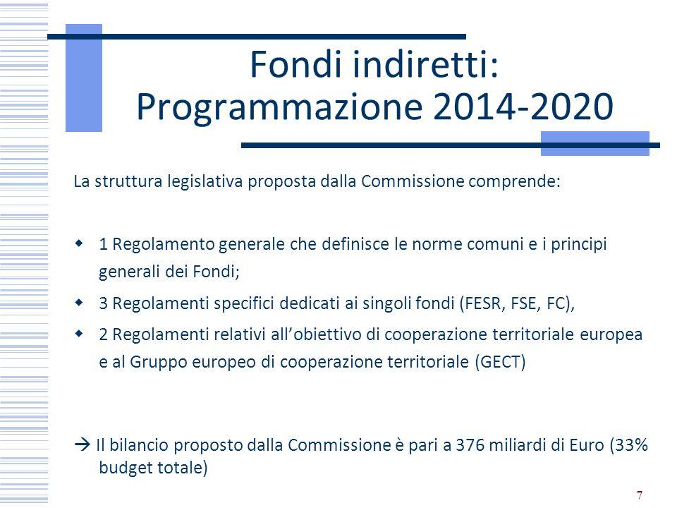 7 Fondi indiretti: Programmazione 2014-2020 La struttura legislativa proposta dalla Commissione comprende: 1 Regolamento generale che definisce le nor