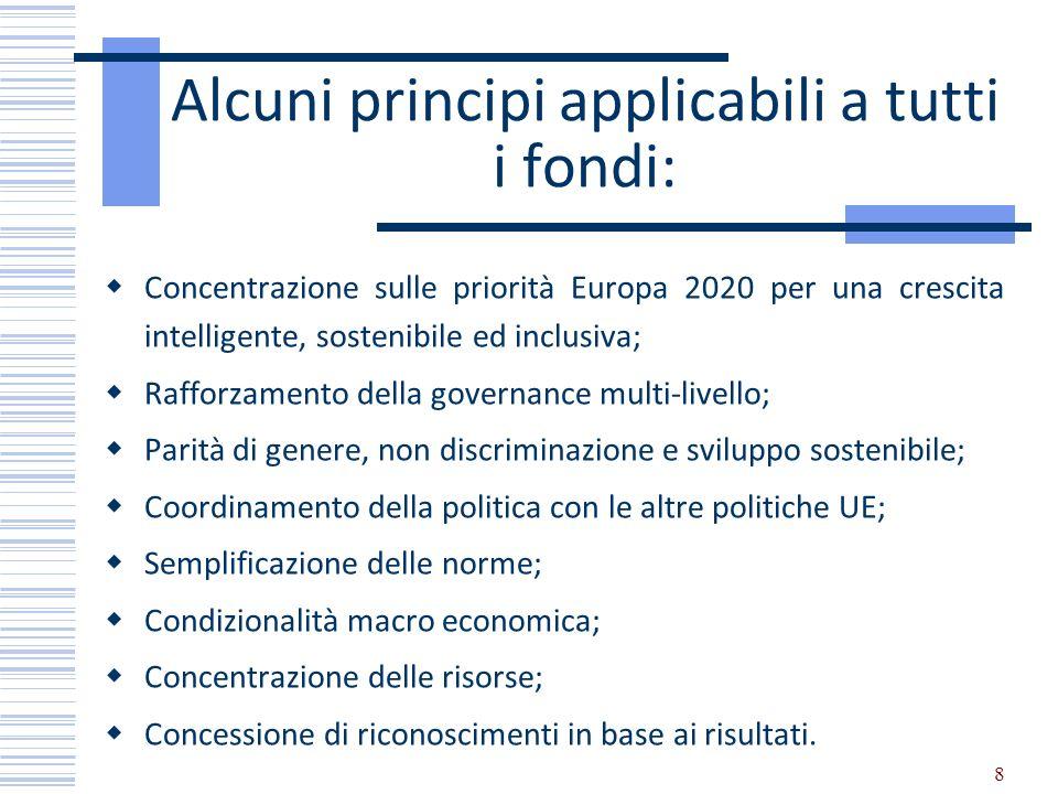 8 Alcuni principi applicabili a tutti i fondi: Concentrazione sulle priorità Europa 2020 per una crescita intelligente, sostenibile ed inclusiva; Raff