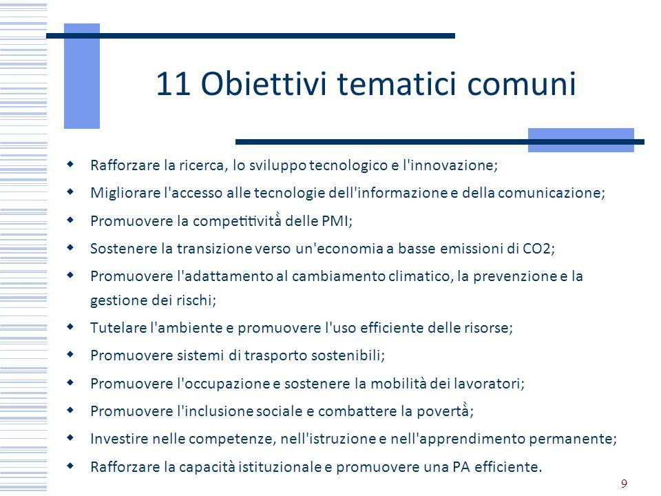 11 Obiettivi tematici comuni Rafforzare la ricerca, lo sviluppo tecnologico e l'innovazione; Migliorare l'accesso alle tecnologie dell'informazione e