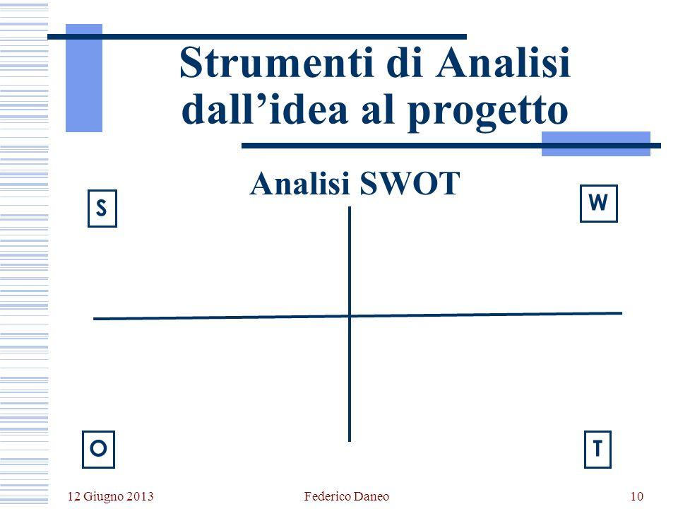 12 Giugno 2013 Federico Daneo10 Strumenti di Analisi dallidea al progetto Analisi SWOT S T W O