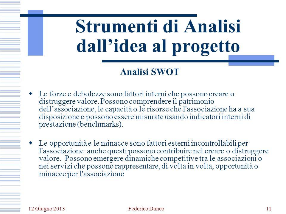 12 Giugno 2013 Federico Daneo11 Strumenti di Analisi dallidea al progetto Analisi SWOT Le forze e debolezze sono fattori interni che possono creare o distruggere valore.