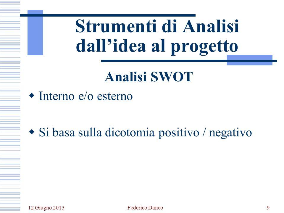 12 Giugno 2013 Federico Daneo9 Strumenti di Analisi dallidea al progetto Analisi SWOT Interno e/o esterno Si basa sulla dicotomia positivo / negativo