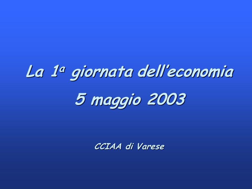 La 1 a giornatadelleconomia La 1 a giornata delleconomia 5 maggio 2003 CCIAA di Varese