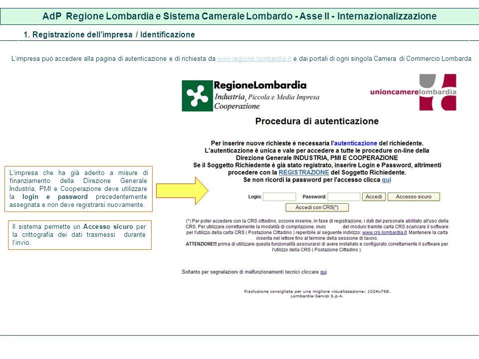 AdP Regione Lombardia e Sistema Camerale Lombardo - Asse II - Internazionalizzazione 1. Registrazione dellimpresa / Identificazione Limpresa può acced