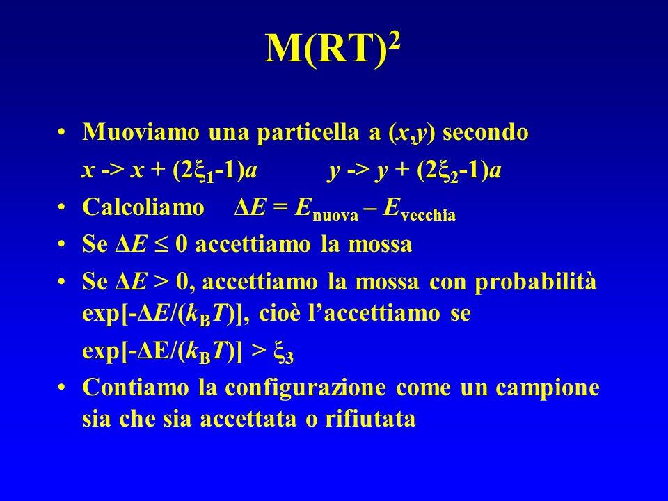 M(RT) 2 Muoviamo una particella a (x,y) secondo x -> x + (2ξ 1 -1)a y -> y + (2ξ 2 -1)a Calcoliamo ΔE = E nuova – E vecchia Se ΔE 0 accettiamo la mossa Se ΔE > 0, accettiamo la mossa con probabilità exp[-ΔE/(k B T)], cioè laccettiamo se exp[-ΔE/(k B T)] > ξ 3 Contiamo la configurazione come un campione sia che sia accettata o rifiutata