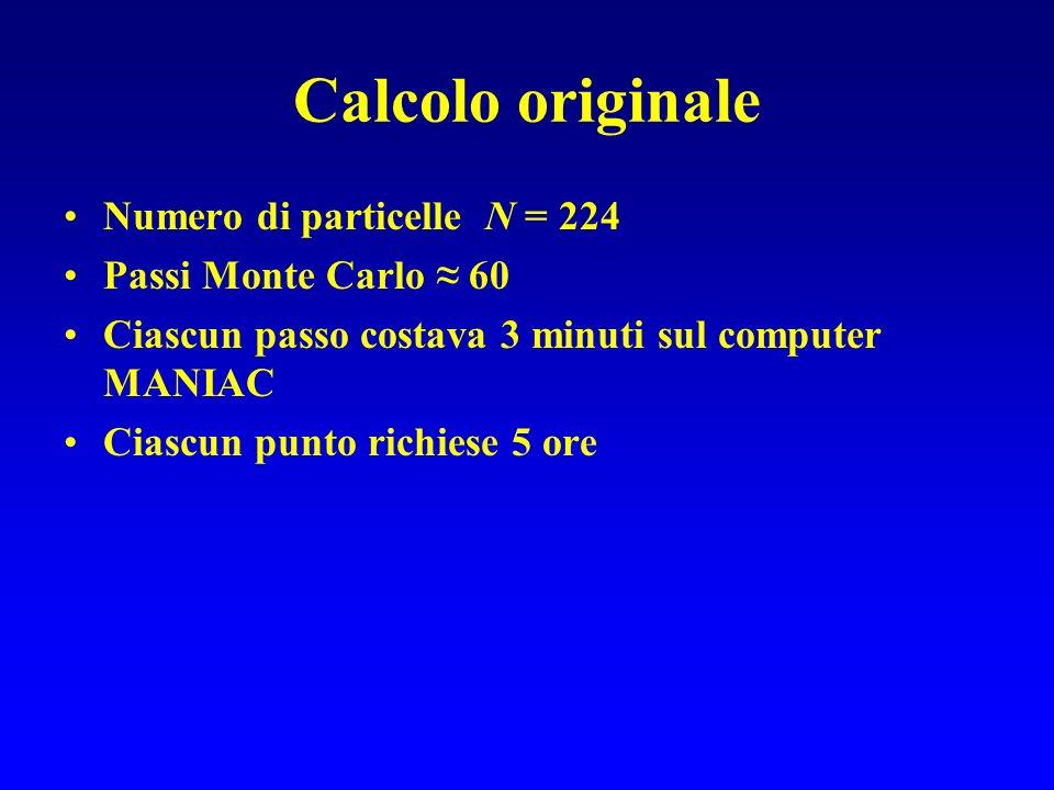 Calcolo originale Numero di particelle N = 224 Passi Monte Carlo 60 Ciascun passo costava 3 minuti sul computer MANIAC Ciascun punto richiese 5 ore